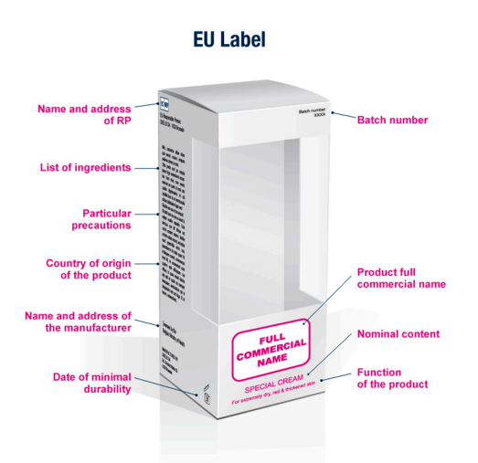 What Needs to be Translated on a Cosmetic Label?